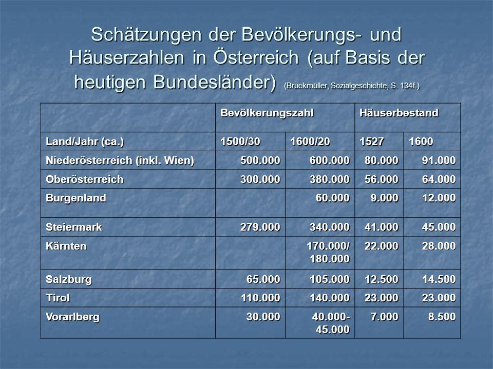 Schätzungen der Bevölkerungs- und Häuserzahlen in Österreich (auf Basis der heutigen Bundesländer) (Bruckmüller, Sozialgeschichte, S. 134f.)
