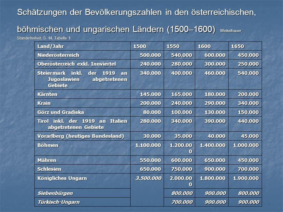 Schätzungen der Bevölkerungszahlen in den österreichischen, böhmischen und ungarischen Ländern (1500–1600) Winkelbauer, Ständefreiheit, S. 14, Tabelle 1.