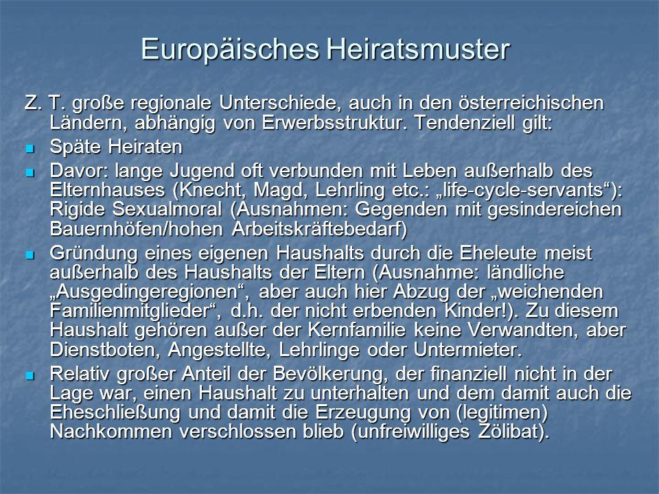 Europäisches Heiratsmuster