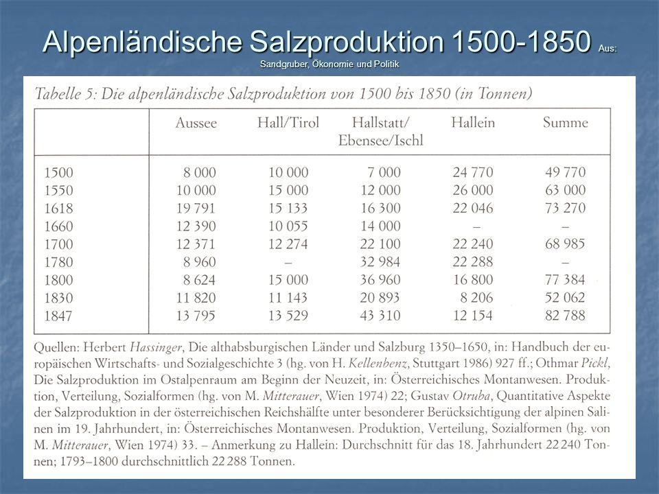 Alpenländische Salzproduktion 1500-1850 Aus: Sandgruber, Ökonomie und Politik