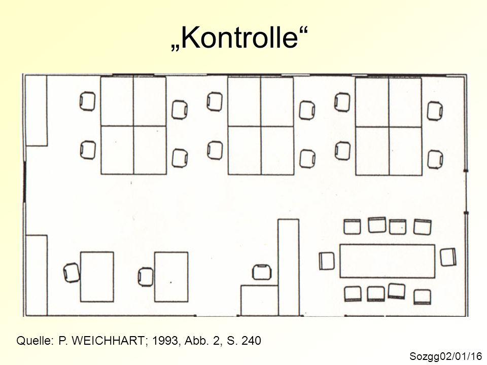 """""""Kontrolle Quelle: P. WEICHHART; 1993, Abb. 2, S. 240 Sozgg02/01/16"""
