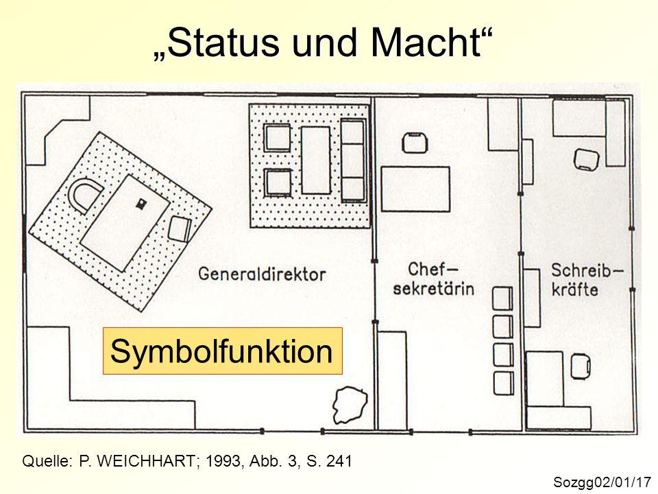 """""""Status und Macht Symbolfunktion"""