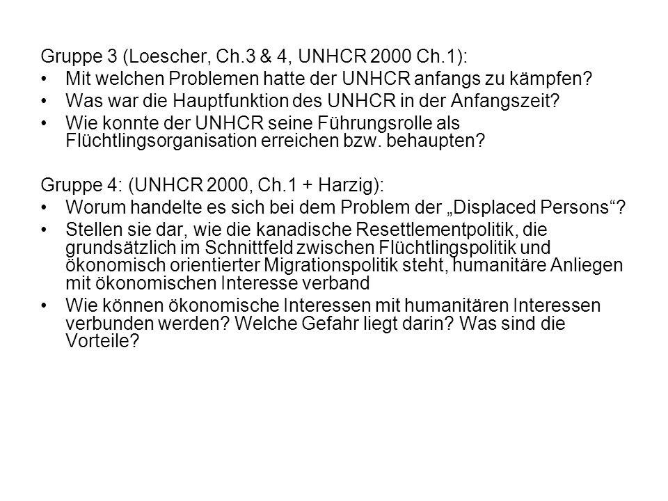Gruppe 3 (Loescher, Ch.3 & 4, UNHCR 2000 Ch.1):