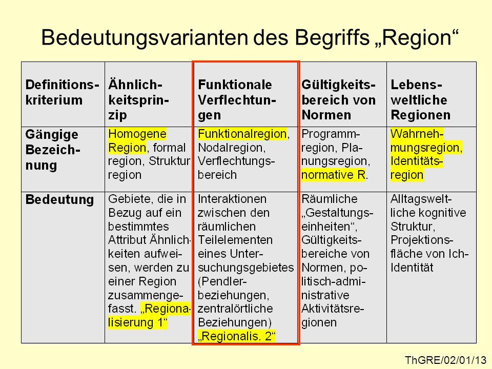 """Bedeutungsvarianten des Begriffs """"Region"""