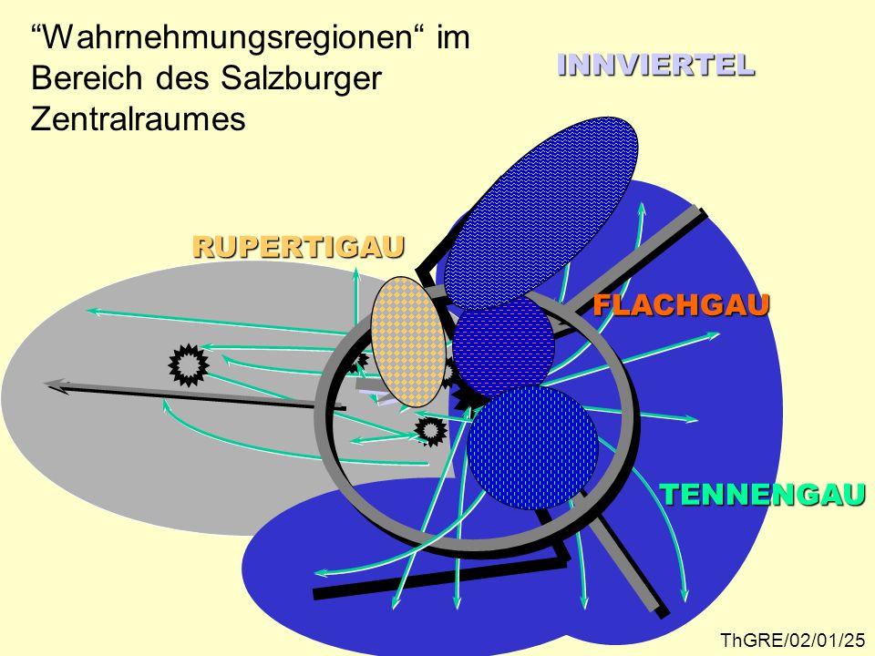 Wahrnehmungsregionen im Bereich des Salzburger Zentralraumes