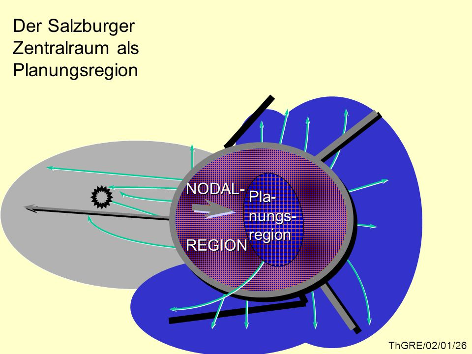 Der Salzburger Zentralraum als Planungsregion