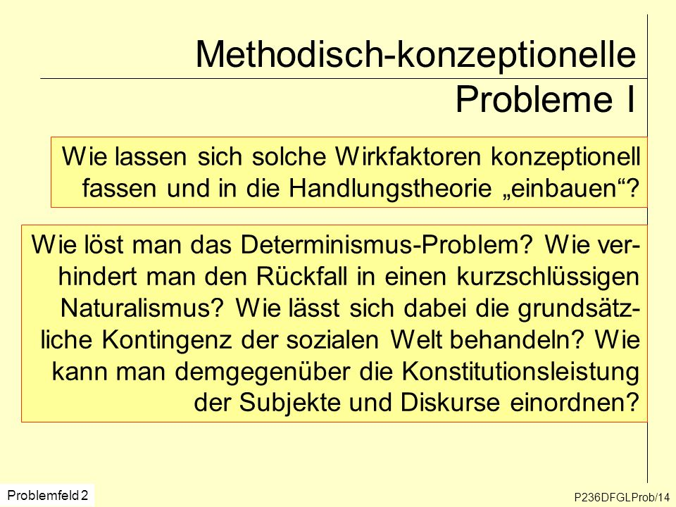 Methodisch-konzeptionelle Probleme I