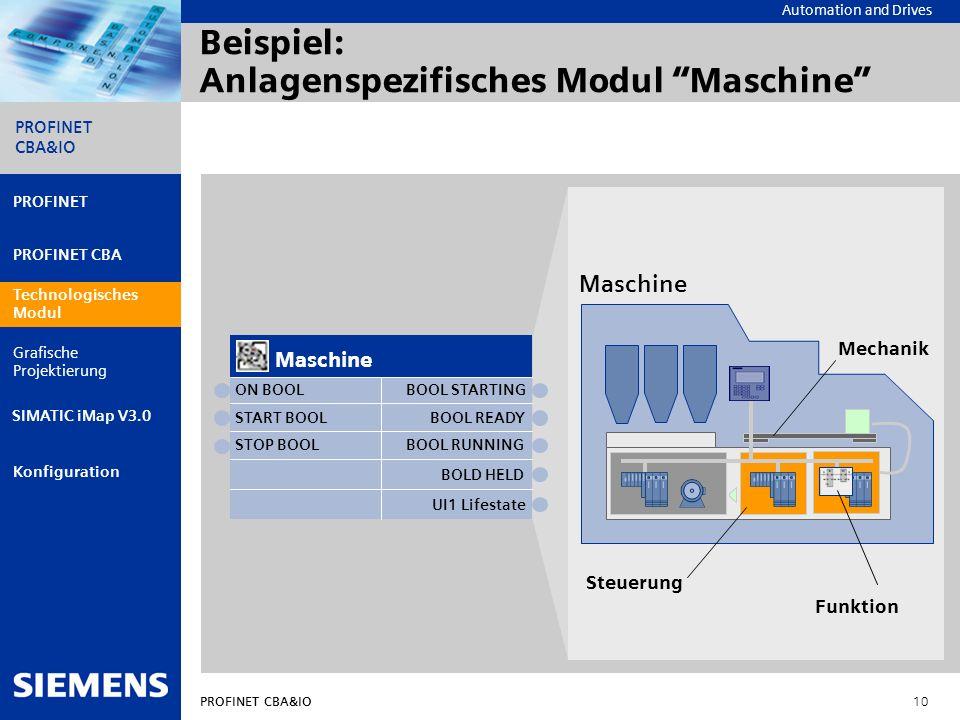 Beispiel: Anlagenspezifisches Modul Maschine