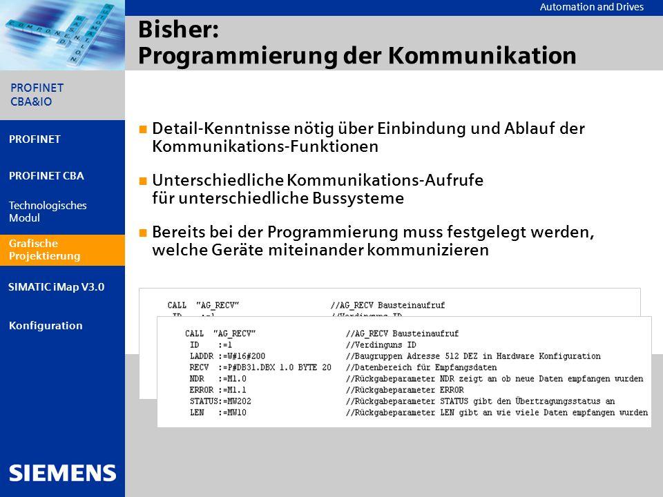 Bisher: Programmierung der Kommunikation