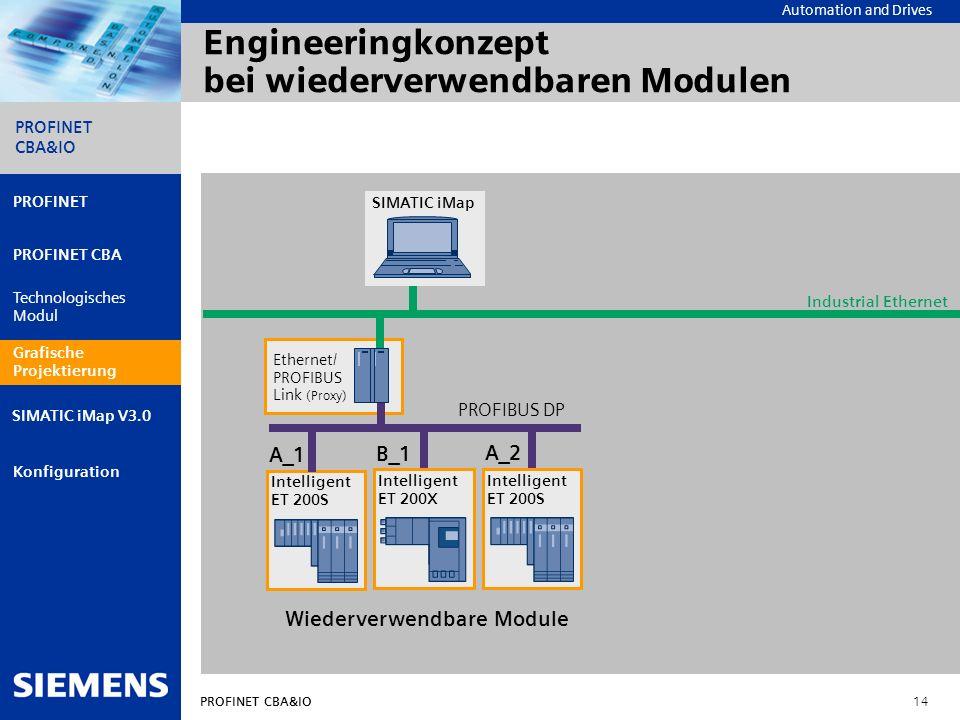 Engineeringkonzept bei wiederverwendbaren Modulen