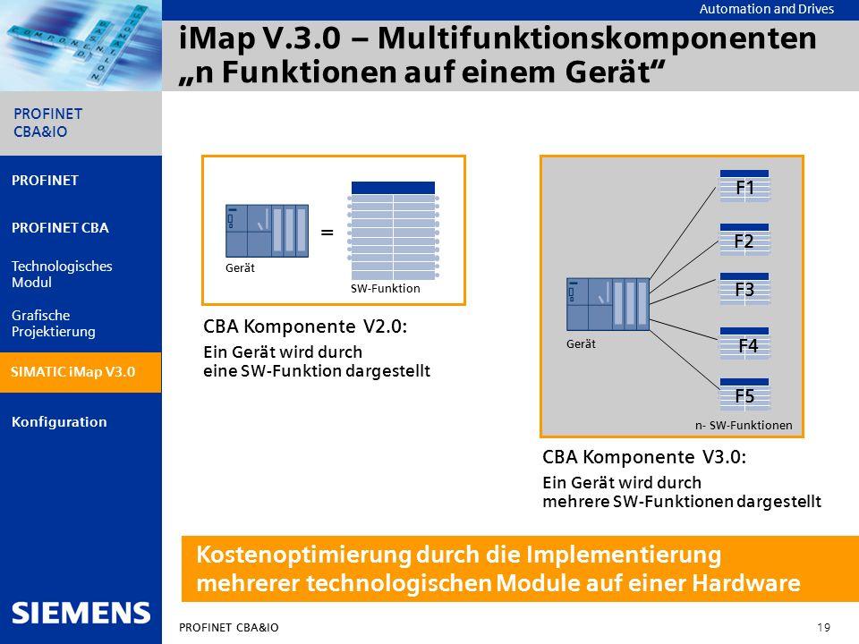 """iMap V.3.0 – Multifunktionskomponenten """"n Funktionen auf einem Gerät"""