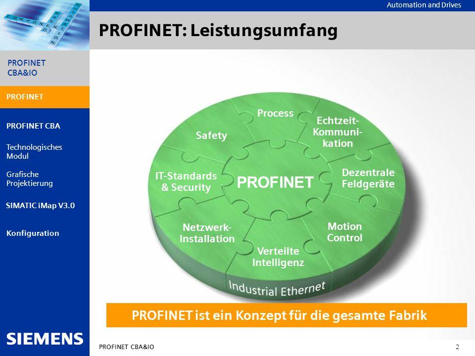 PROFINET: Leistungsumfang