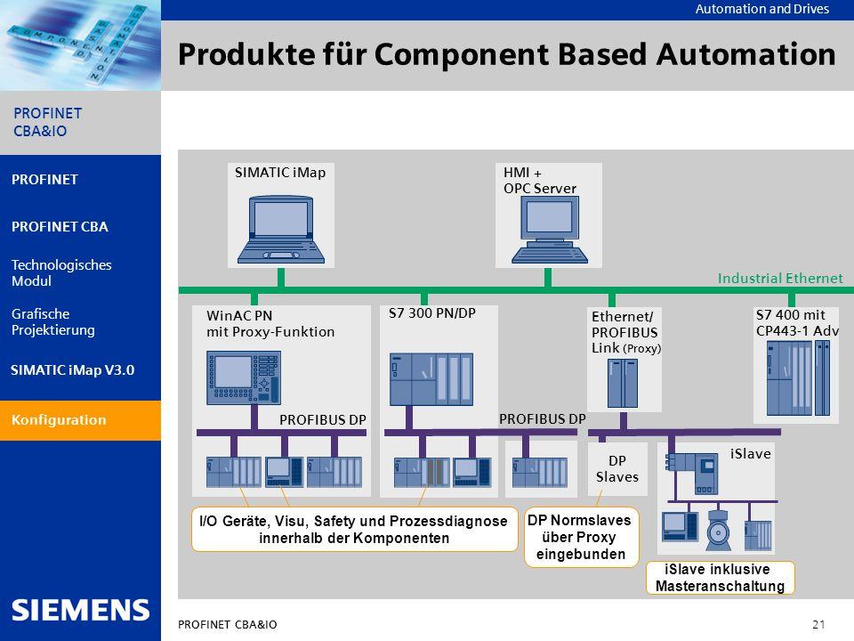 Produkte für Component Based Automation