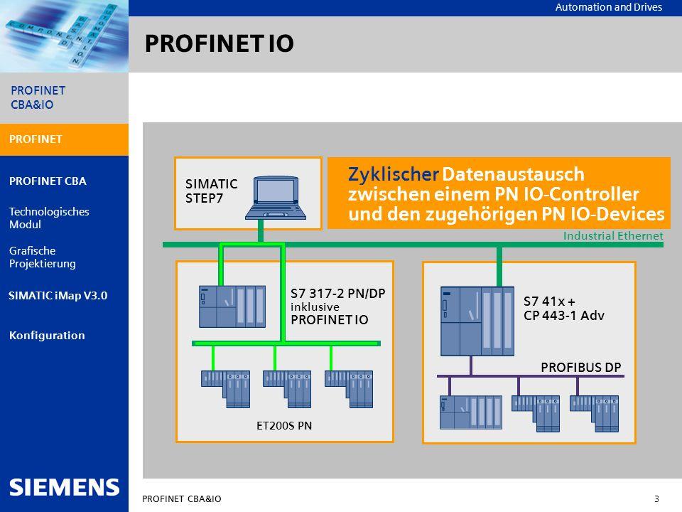 PROFINET IOPROFINET. Zyklischer Datenaustausch zwischen einem PN IO-Controller und den zugehörigen PN IO-Devices.