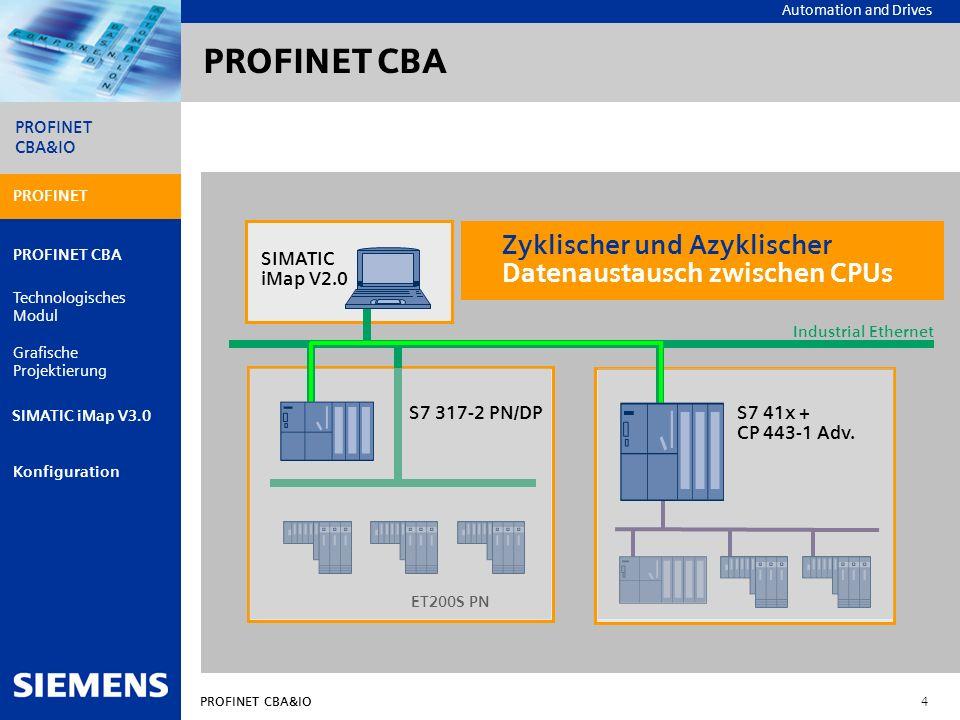 PROFINET CBA Zyklischer und Azyklischer Datenaustausch zwischen CPUs