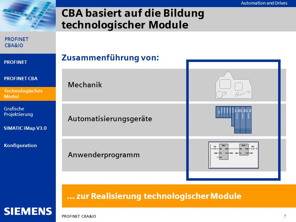 CBA basiert auf die Bildung technologischer Module