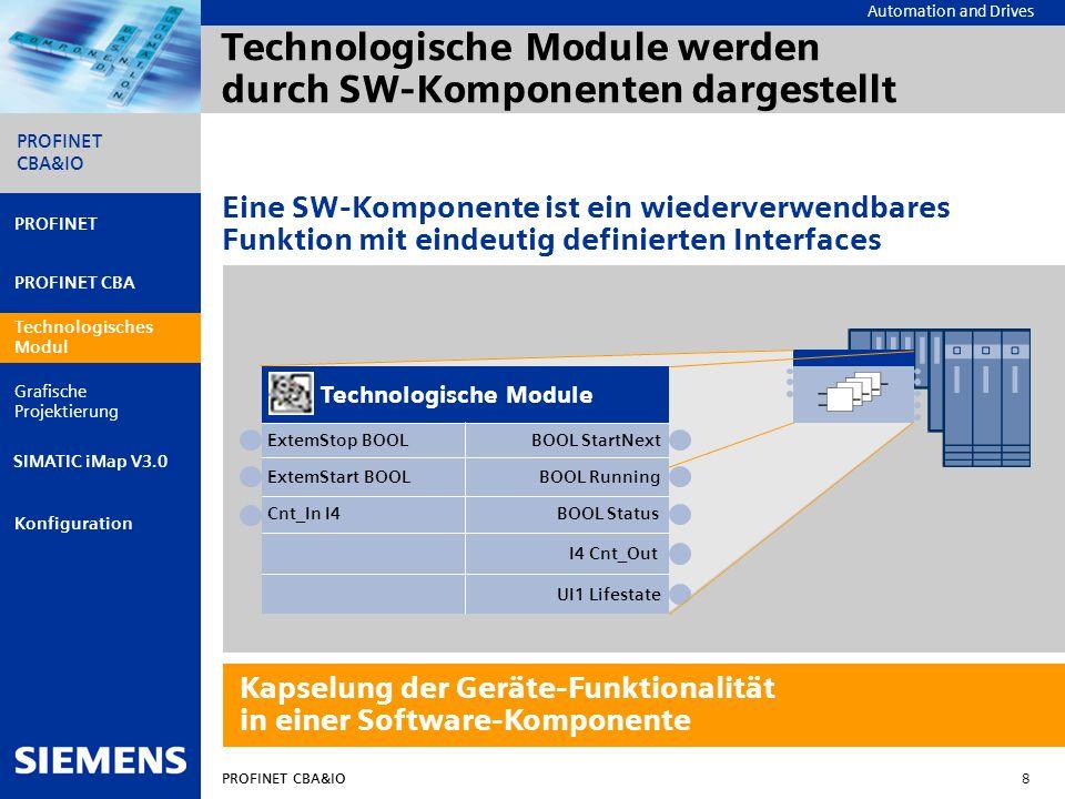 Technologische Module werden durch SW-Komponenten dargestellt