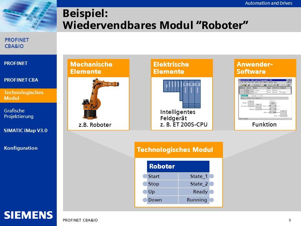 Beispiel: Wiedervendbares Modul Roboter