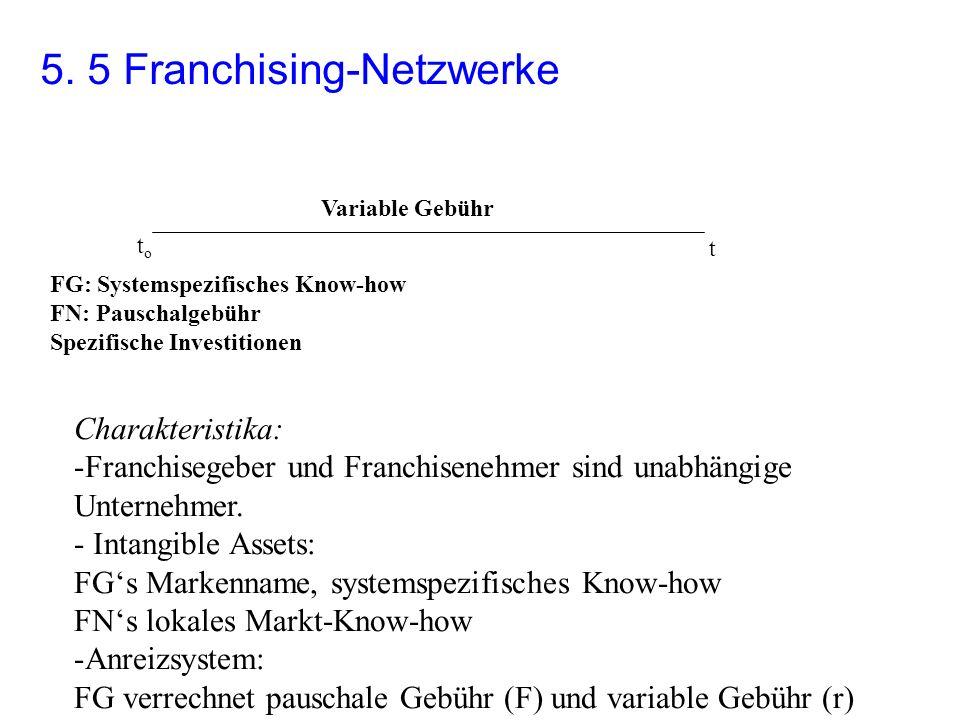 5. 5 Franchising-Netzwerke