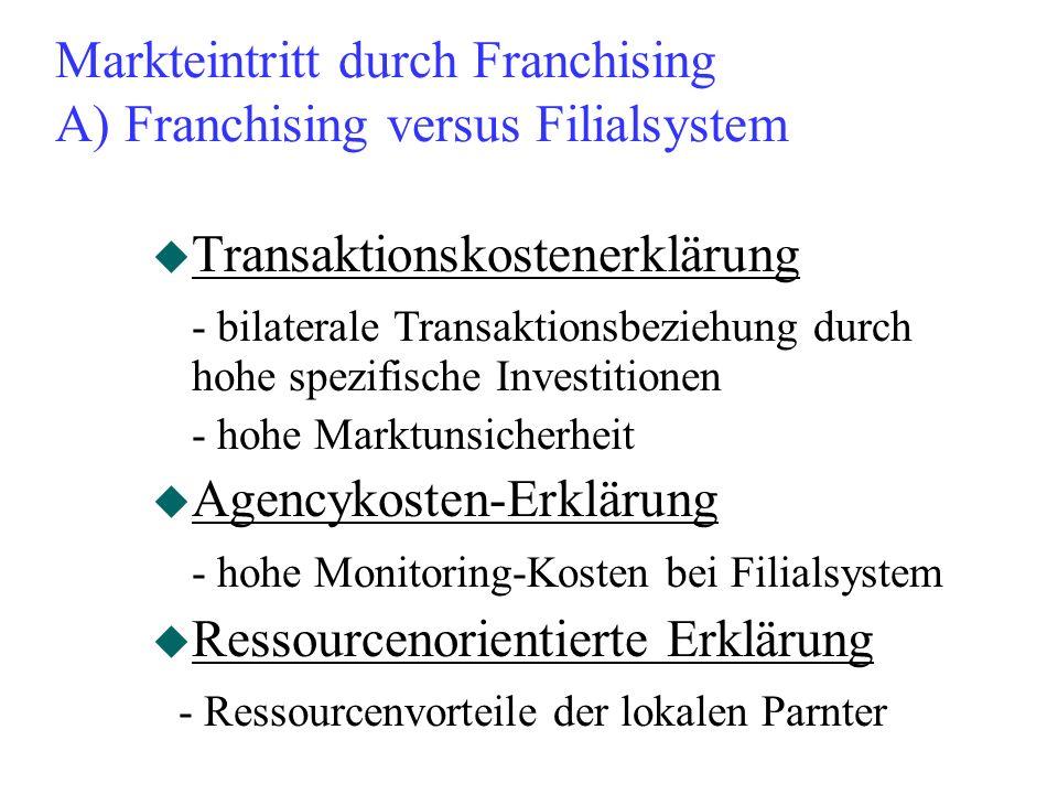 Markteintritt durch Franchising A) Franchising versus Filialsystem