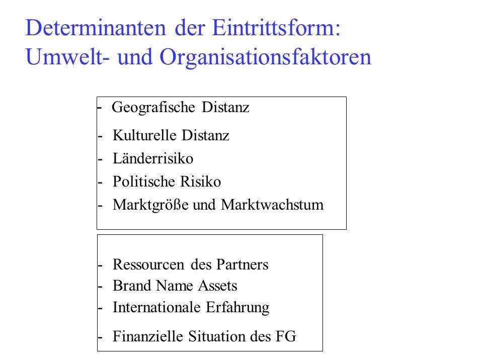 Determinanten der Eintrittsform: Umwelt- und Organisationsfaktoren
