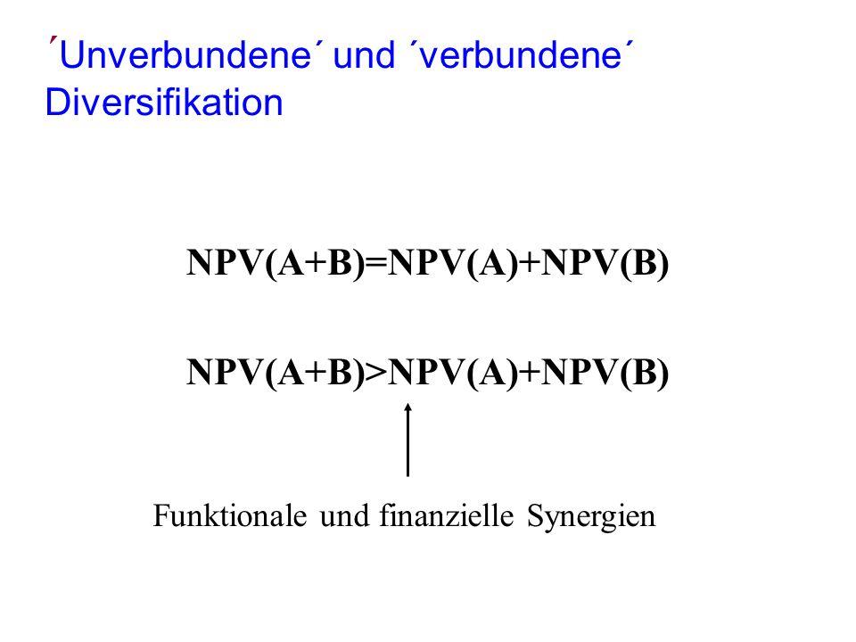 ´Unverbundene´ und ´verbundene´ Diversifikation