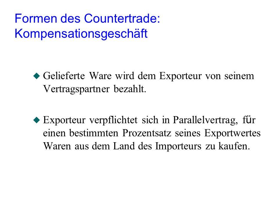 Formen des Countertrade: Kompensationsgeschäft