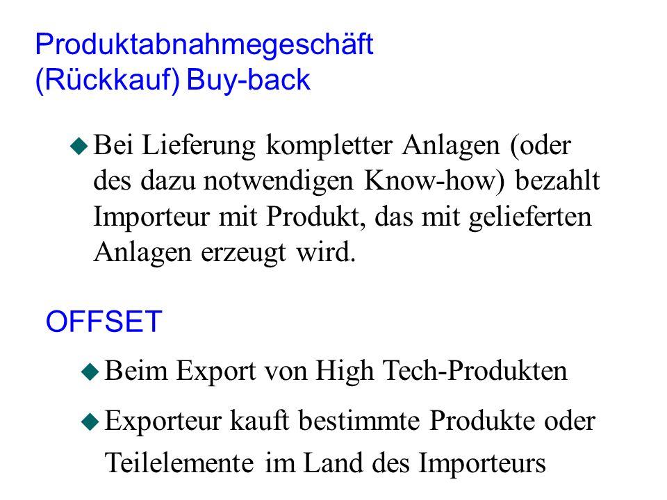 Produktabnahmegeschäft (Rückkauf) Buy-back