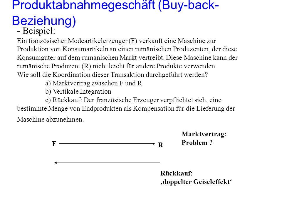 Produktabnahmegeschäft (Buy-back-Beziehung)