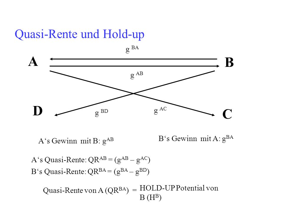Quasi-Rente und Hold-up