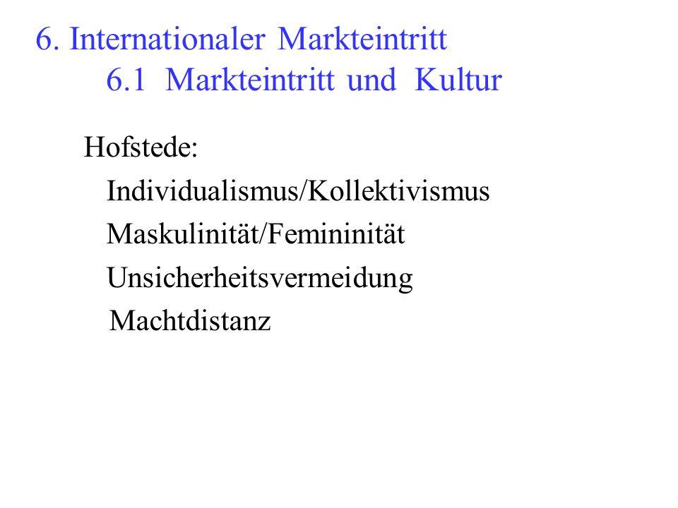 6. Internationaler Markteintritt 6.1 Markteintritt und Kultur