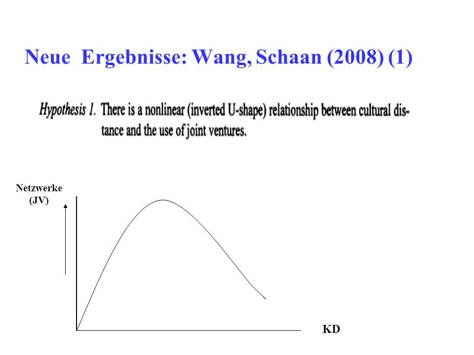 Neue Ergebnisse: Wang, Schaan (2008) (1)