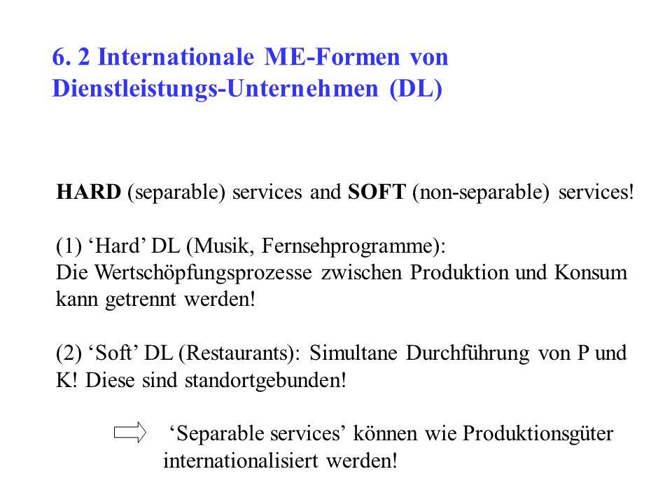 6. 2 Internationale ME-Formen von Dienstleistungs-Unternehmen (DL)