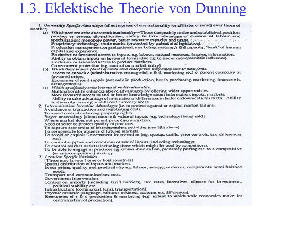 1.3. Eklektische Theorie von Dunning