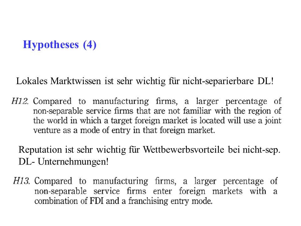 Hypotheses (4) Lokales Marktwissen ist sehr wichtig für nicht-separierbare DL! Reputation ist sehr wichtig für Wettbewerbsvorteile bei nicht-sep.