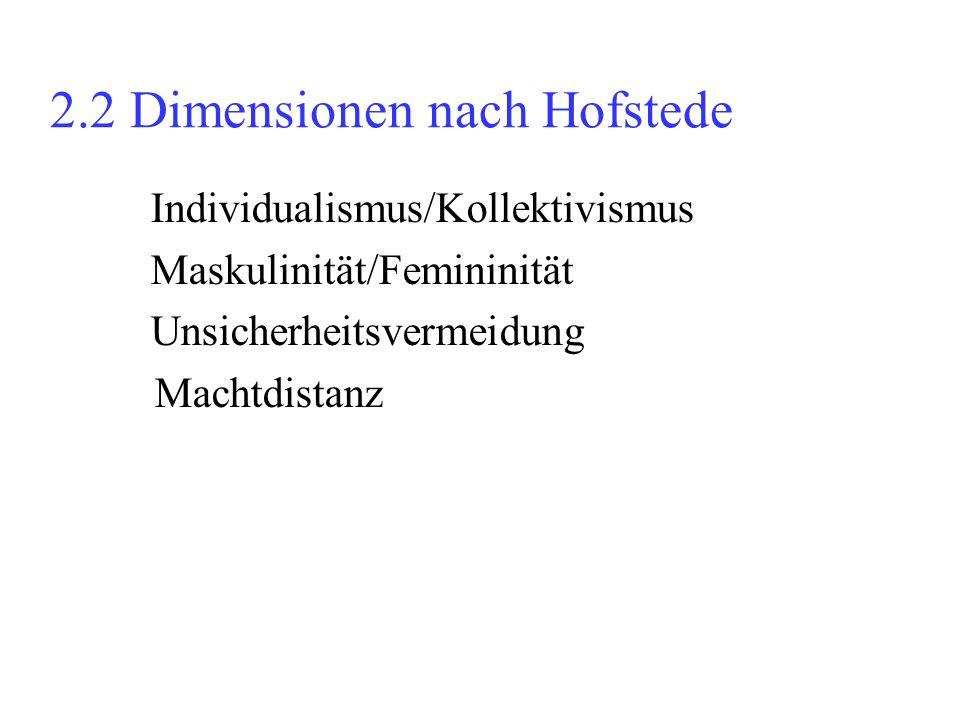 2.2 Dimensionen nach Hofstede