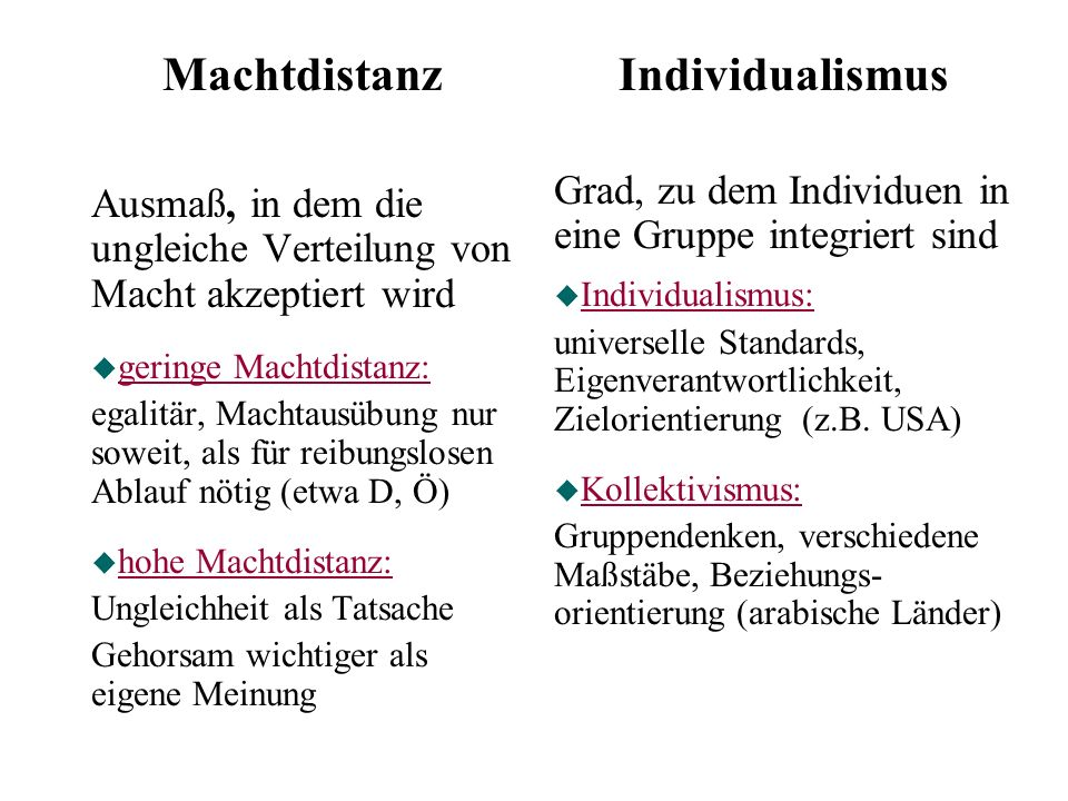 Machtdistanz Individualismus
