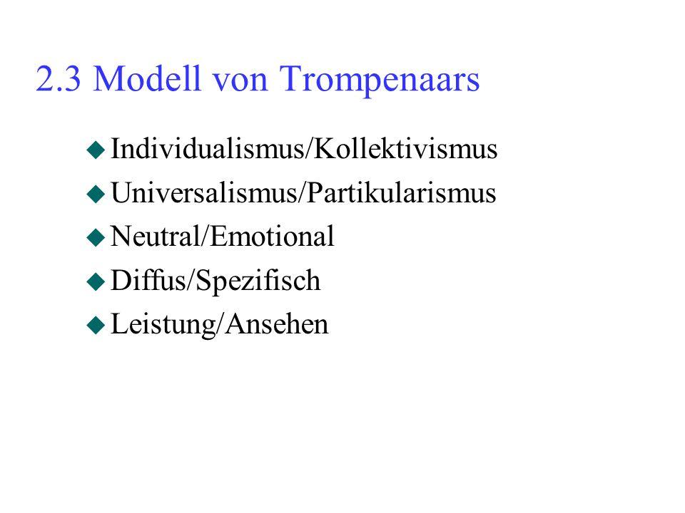 2.3 Modell von Trompenaars