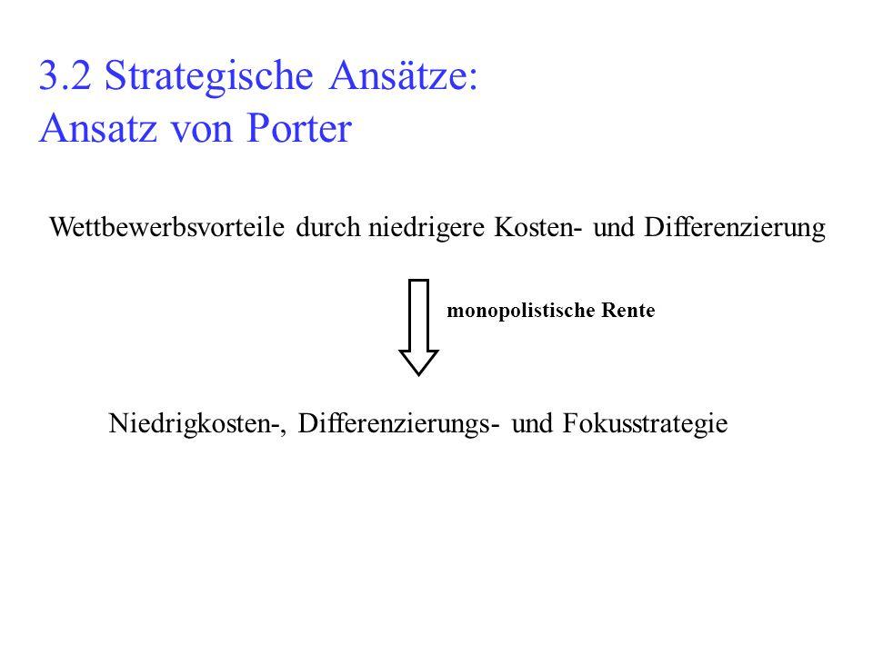 3.2 Strategische Ansätze: Ansatz von Porter
