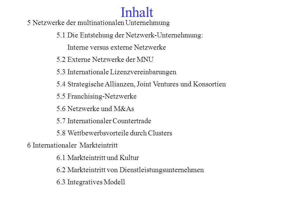 Inhalt 5 Netzwerke der multinationalen Unternehmung