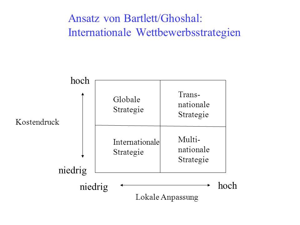 Ansatz von Bartlett/Ghoshal: Internationale Wettbewerbsstrategien