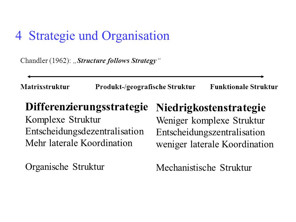 4 Strategie und Organisation
