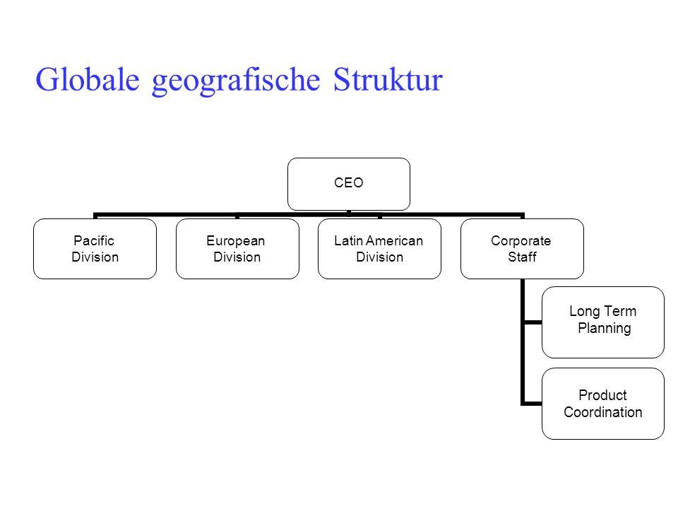 Globale geografische Struktur