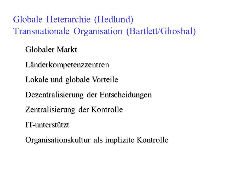 Globale Heterarchie (Hedlund) Transnationale Organisation (Bartlett/Ghoshal)