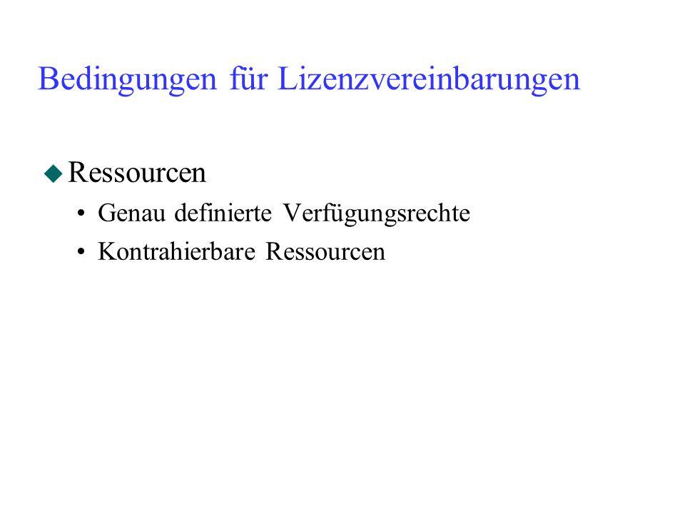 Bedingungen für Lizenzvereinbarungen