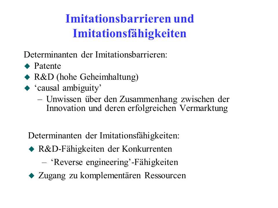 Imitationsbarrieren und Imitationsfähigkeiten