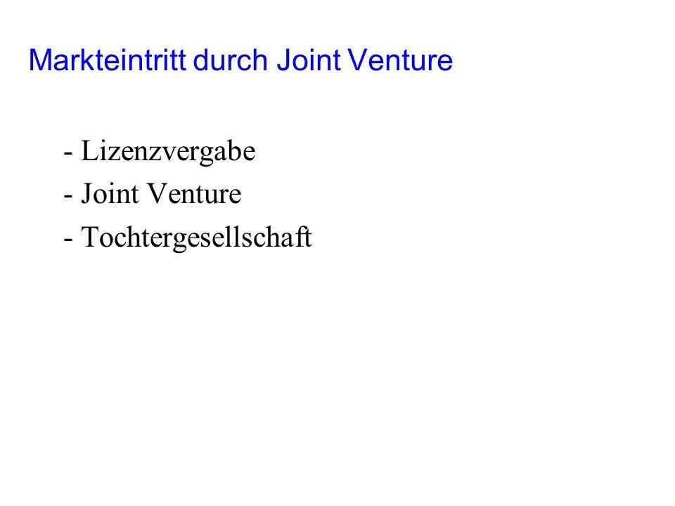 Markteintritt durch Joint Venture