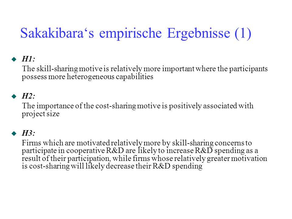 Sakakibara's empirische Ergebnisse (1)