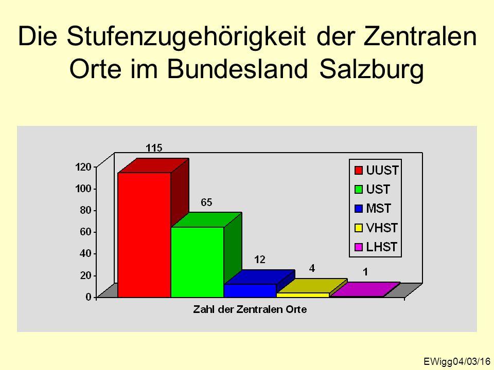 Die Stufenzugehörigkeit der Zentralen Orte im Bundesland Salzburg