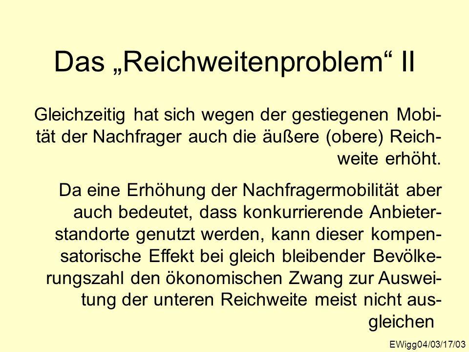 """Das """"Reichweitenproblem II"""